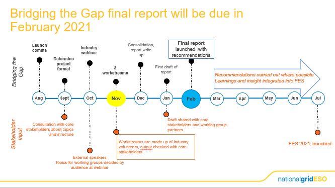 slide 2 ng